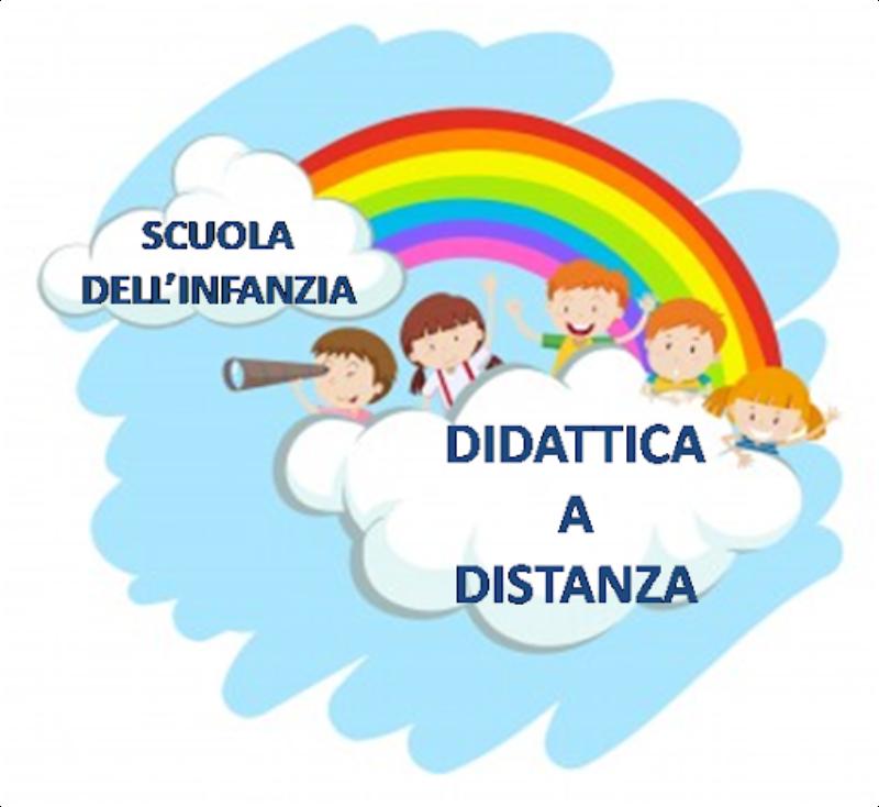 Attività didattica in DAD e in presenza alunni...